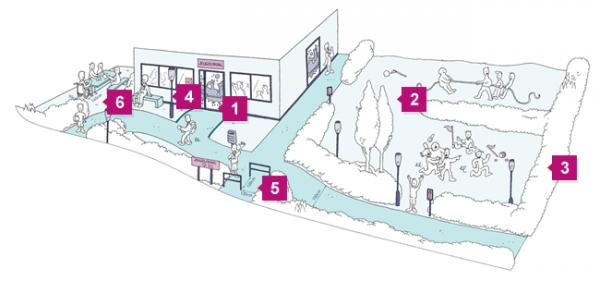 Een overzichtstekening van de buitenruimte en de speelruimte met nummers die verwijzen naar de foto's en aanbevelingen hieronder.