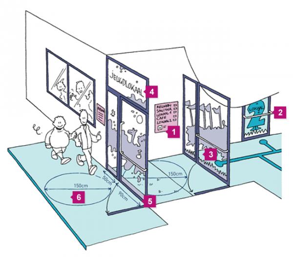 Een overzichtstekening van de toegang en deuren met nummers die verwijzen naar de foto's en aanbevelingen hieronder.